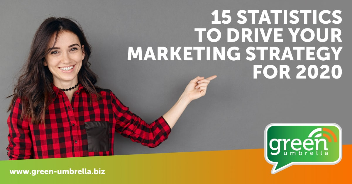 Social Media and Marketing: 15 Statistics to Drive Your Marketing Strategy for 2020