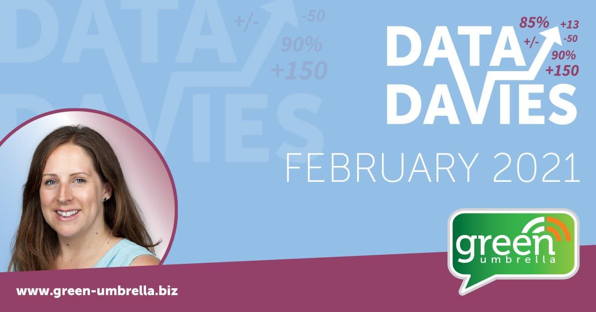 Data Davies January 2021